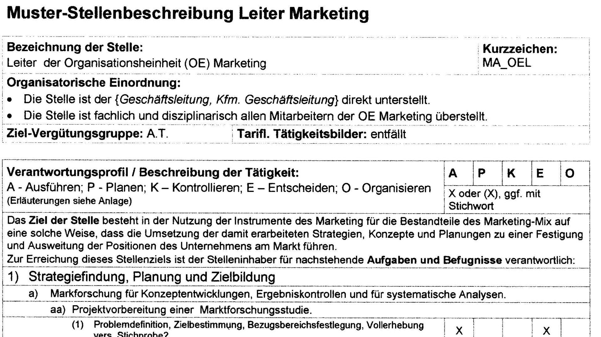 Schön Markenbotschafter Stellenbeschreibung Lebenslauf Beispiel ...